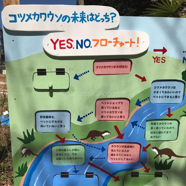 埼玉県子ども動物自然公園